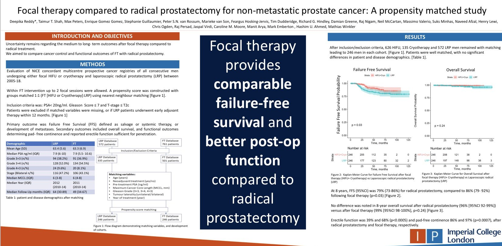 Imperial College Focal therapy vs radical prostatectomy study