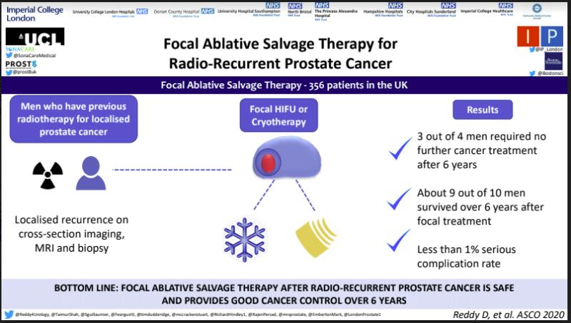 Radio recurrent prostate cancer